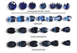 jenis-jenis sapphire